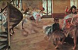 Ballet paintings - The Rehearsal by Edgar Degas