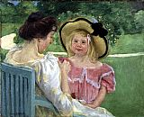 Mary Cassatt In the Garden, 1904 painting